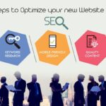 Optimize your New Website for SEO Step by Step Guide