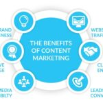The Best Benefits of Content Marketing