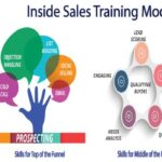 Inside Sales Training