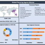 Flavoring Agents Market (2021-2027) by Type, Application